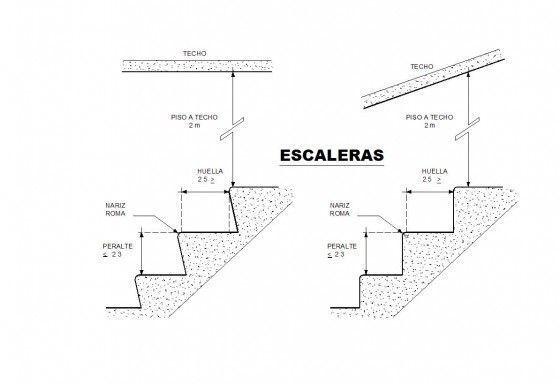 Nom 001 stps 2008 norma oficial mexicana sobre edificios for Escaleras nom 001