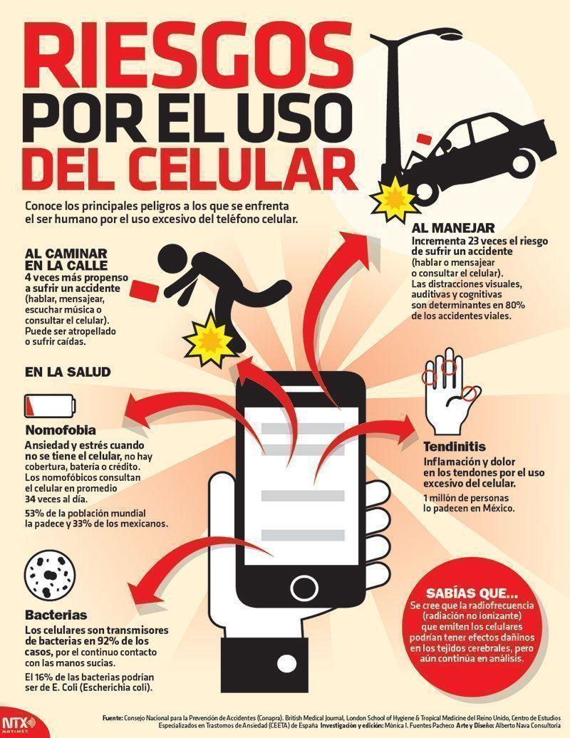 riesgos-celular