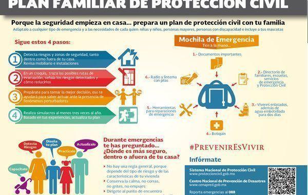Infografía: Plan familiar de Protección Civil