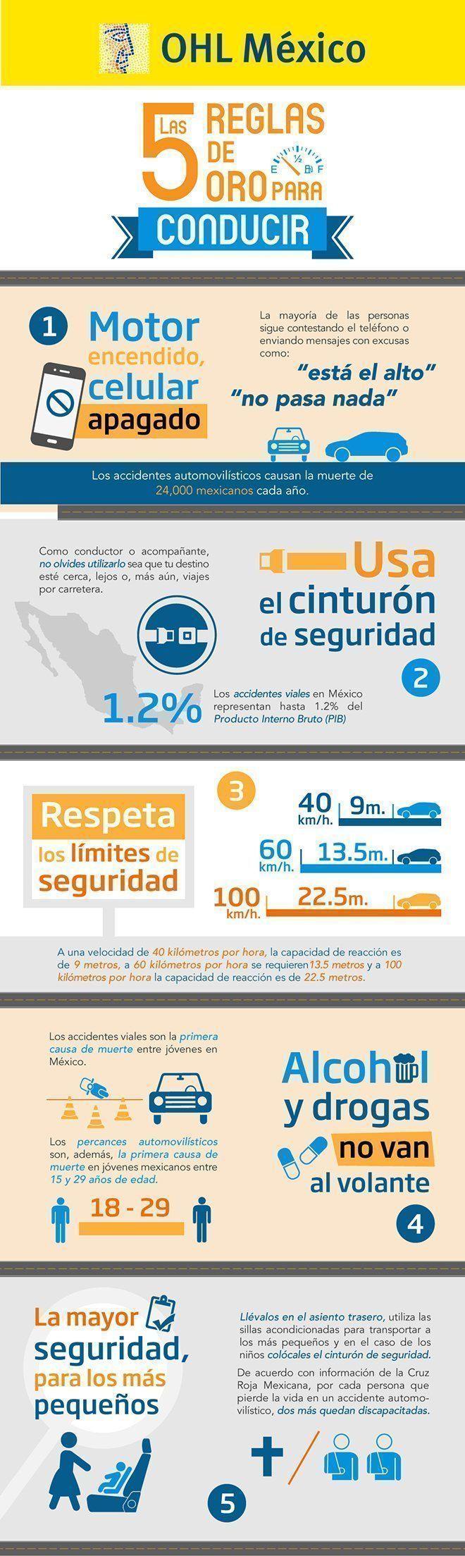 infografia-seguridad-vial
