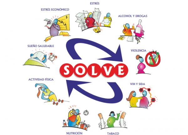 Descarga: Guía del formador Integrando la promoción de la salud a las políticas de SST en el lugar de trabajo