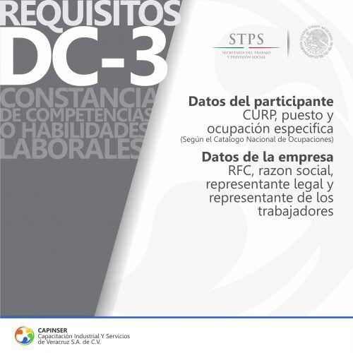 DC-3 Requisitos