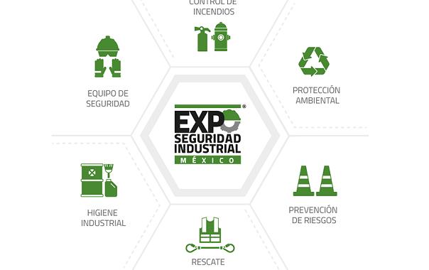 Expo Seguridad Industrial 2020