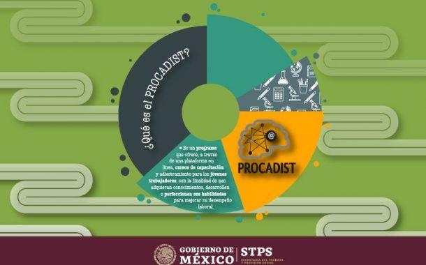 Curso en línea sobre la NOM-035-STPS-2018 estará disponible a partir de noviembre en el PROCADIST