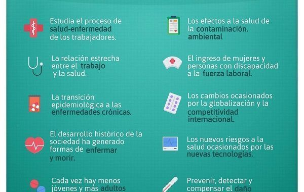 Infografía:¿Por qué es importante estudiar Medicina del Trabajo y Ambiental?