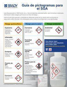 Guía de capacitación sobre los pictogramas del SGA