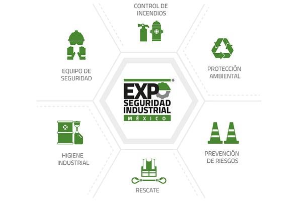 Comienza el registro para asistir a la Expo Seguridad Industrial 2019