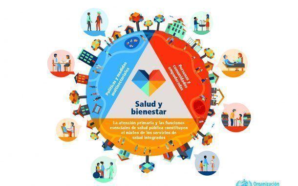 Material del Día Mundial de la Salud 2019