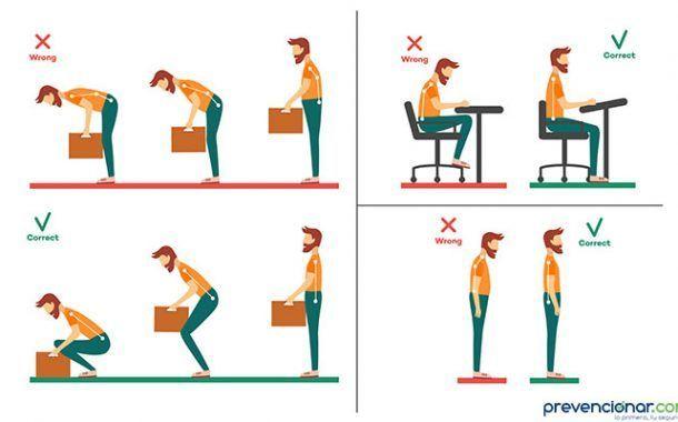Video explicativo sobre la Evaluación Posturas Ergonómicas