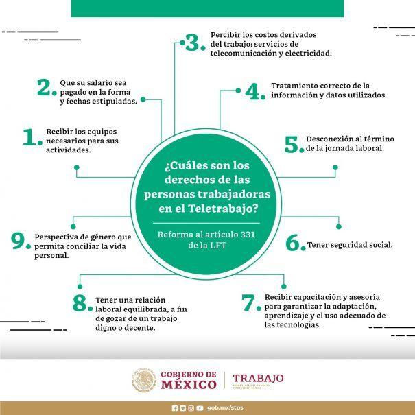 Entra en vigor reforma que regula el teletrabajo en México